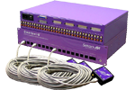 Composite Over CAT5 Extenders