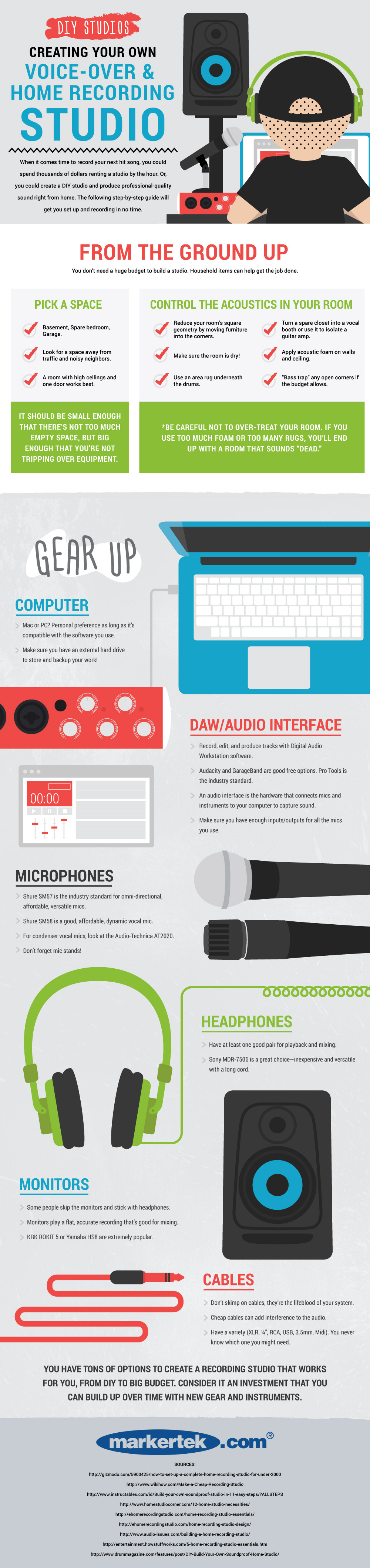 DIY Home Recording Studio Infographic
