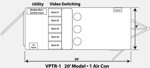 View the VPTR-1!