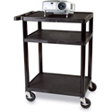 Bretford DPDUO 24inW Adjustable Height Plastic AV Carts