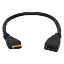 HDMI-PORT8 HDMI Port Saver Cable