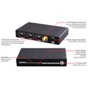 Net Media MM73S TriplePlay 3 Channel Digital Video Stereo Modulator