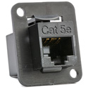 TecNec CAT-6 RJ45 Female-Female Feedthru D Series Panel Mount