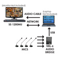 Datavideo ASK-1200 Automated Voice-Activated Video Switching Solution