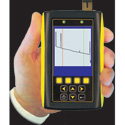 Optical Wavelength Labs WTO2-M83 OWLTrek II Multimode Pocket 850/1300nm Fiber Optic OTDR - Li-ion Battery Included