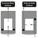 Tripp Lite SRGASKET Rack Enclosure Cabinet Cooling Airflow Optimization Kit