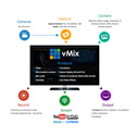 vMix Live Production and Streaming Software - 4K Version
