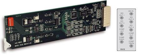AJA R5CE 1x4 SDI DA & 8-bit SDI to Component or Composite Analog Converter
