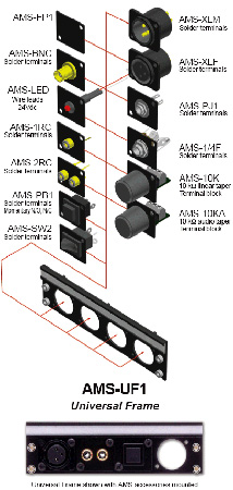 RDL AMS-UF1 Accessory Mounting System