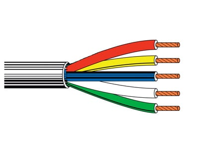 Belden 1279R Mini Hi-Res 5 Component Video Cable 500 Foot Roll