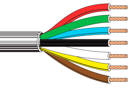 Belden 8467 Non-Paired- Audio - Control - Instrumentation Cable 250ft
