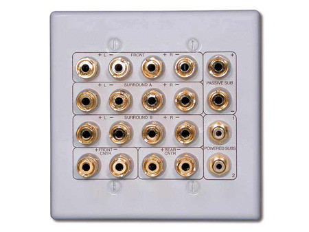 Channel Plus WPW-D7.1- Home Theater Wallplate