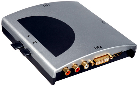 44-555 HDMI and/or DVI With Audio A/B Switch