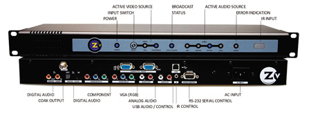 ZeeVee ZvPro 280 Combination HD MPEG2 Encoder/QAM Modulator