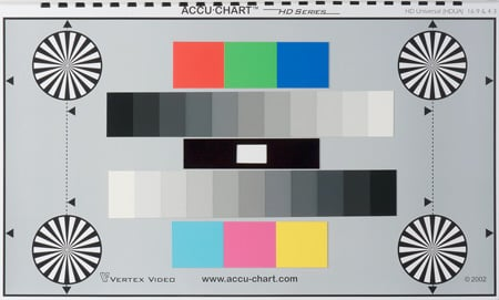 Accu Chart HDU HD Universal BF CR GSG Test Chart