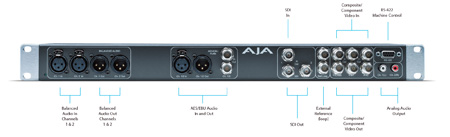 AJA KL-BOX-LH 1 RU External Breakout Box for KONA LH / LHe / LSE