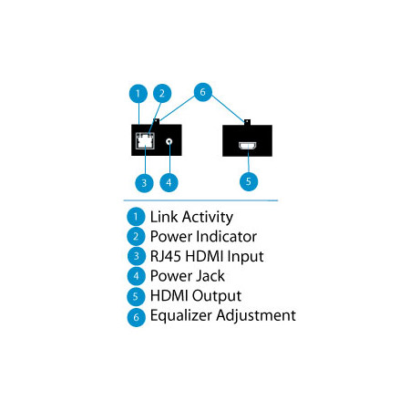 Apantac HDMI-1-R HDMI Receiver Over Cat 5e/6