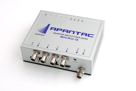 Apantac MicroQ Compact Fixed Video Quad Split with Full Screen Capability