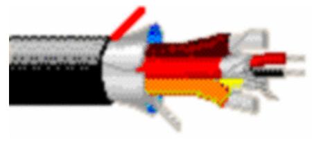 Belden 1516C Analog 24 Pair Snake 500ft