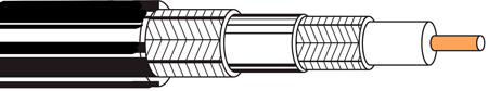 Belden 8232 RG59 Type Triaxial Cable 1000 Foot