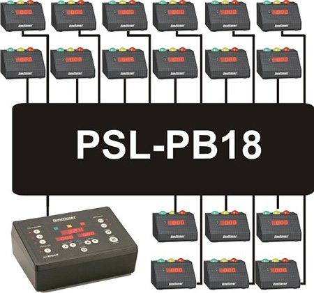 DSan PSL-PB18 18-port Signal Distributor & Power Supply
