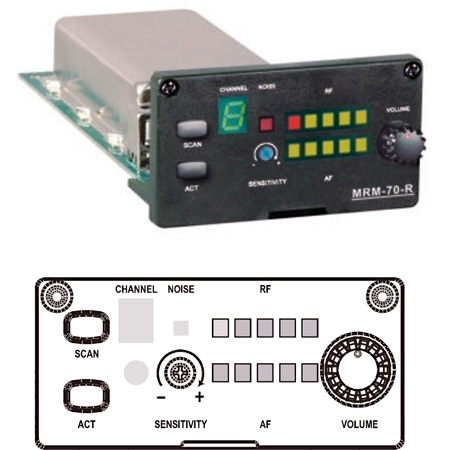 Mipro MRM-70 UHF Diversity Receiver Module Frequency 6B