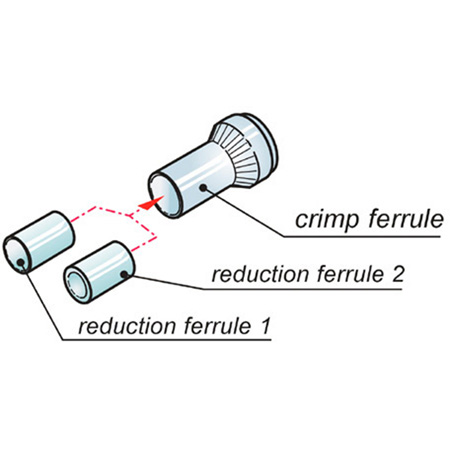 Neutrik MSRC - Crimp Ferrules - miniCON