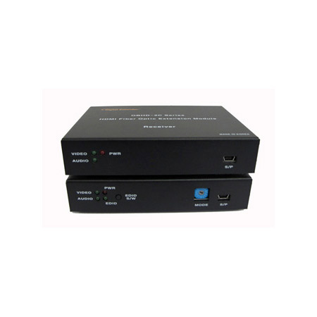 RTcom OBHD-2C HDMI Fiber Optic Extender - Tx/Rx Package