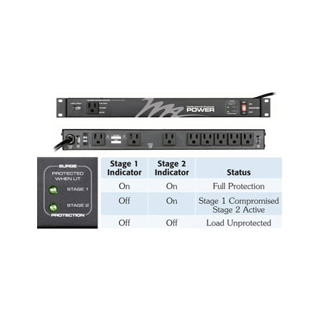 Mid Atlantic Rack Power Unit with 2 Stage Surgesuppression 9 Power Outlets
