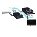 Vanco 280723 HDMI Extender Over 165 Feet via 2-CAT5 w/Super IR