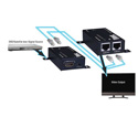 Vanco 280714 HDMI 1x4 Splitter Over 2 CAT5 with IR & RS232