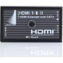 Apantac HDMI-1-R-II Enhanced HDMI Receiver Over CAT6 up to 150 Foot at 1920x1080p