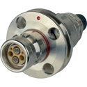 Canare FCFRA Fiber Optic - Panel Mount Plug Receptacle
