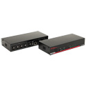 Hall Technologies SW-HD-4 4-Port HDMI Fast Switch with IP RS-232 and IR Control