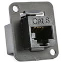 Connectronics CAT-6 RJ45 Female-Female Feedthru D Series Panel Mount