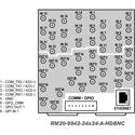 Cobalt RM20-9942-24x24-A-HDBNC A-HDBNC 20-Slot Frame Rear I/O Module for 9942 - (24) SDI/ASI/MADI Coaxial Inputs/Outputs