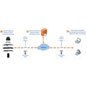 Tieline TLCLOUDNETWORK Private Network License for the Cloud Codec Controller