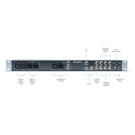 AJA KL-BOX-LH 1 RU External Breakout Box for KONA LH / LHe / LSE