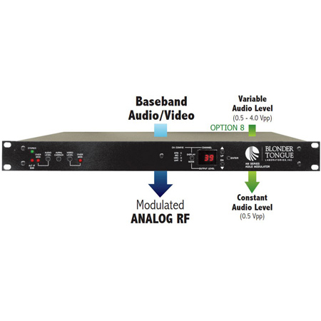 Blonder Tongue AM-60-806 Agile Audio/Video Modulator - 54-806 MHz - EAS Feature