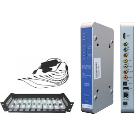 Cabletronix DT-HDIPCOM IP Streaming Server - COM3000 Compatible