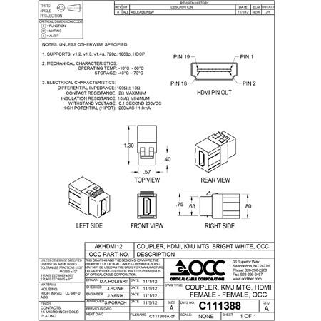 OCC AKHDMI12 HDMI In-Line Coupler - Bright White
