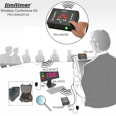 DSAN PRO-2000CBT-KIT Wireless Limitimer Conference Kit - with small Audience Signal Light & Bluetooth