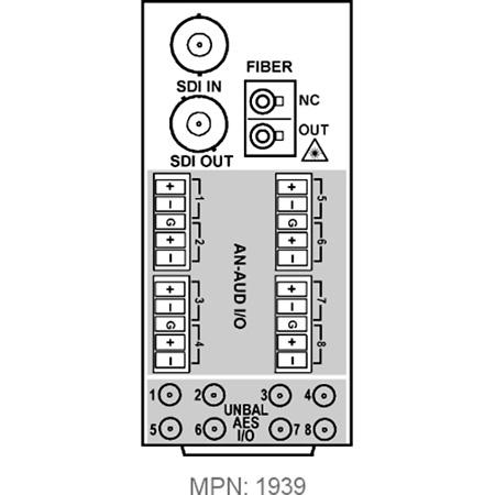 Cobalt Digital RM20-9433EMDE-EO-C-HDBNC 20-Slot Frame Rear I/O Module 3G/HD/SD-SDI Fiber-Optic EO Transmitter