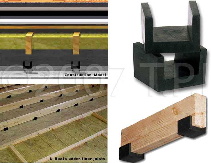 Stupendous Auralex U Boat Floor Floaters Evergreenethics Interior Chair Design Evergreenethicsorg