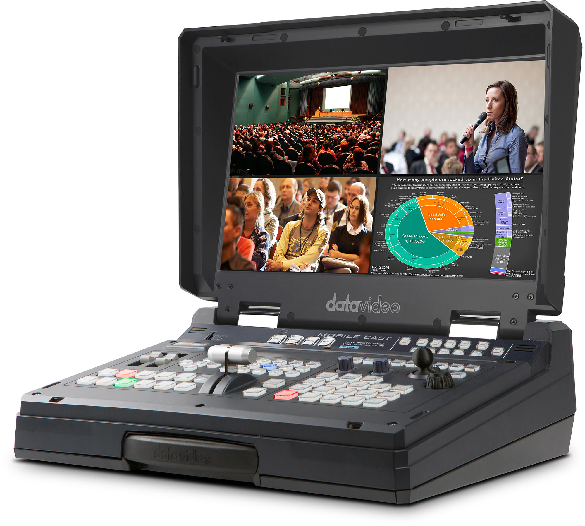 Datavideo HS-1600TMKII 4 Input HDBaseT Production Switcher with Built-In Streaming Encoder and Recorder DV-HS1600TMKII