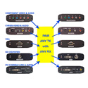 AFP PROAV-CMP-R Fiber to Analog Component Video & Audio (RX)