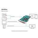 AJA Kona 3G 2K/3G/Dual-Link HD/HD/SD 10-bit PCIe Card