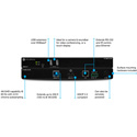Atlona AT-OME-EX-RX Omega 4K/UHD HDMI Over HDBaseT Receiver with USB - Control - POE
