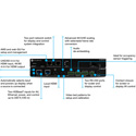 Atlona AT-OME-RX31 Omega 4K/UHD 3x1 AV Switcher/Receiver with Scaler - Dual HDBaseT Plus HDMI Inputs