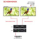 Avenview SC-HDM-HD42K 2 Port 1080p to 2K/4K or 4K/2K to 1080p HDMIScaler